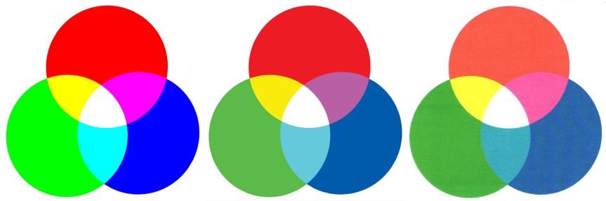 circle-rgb-cmyk-scan.jpg