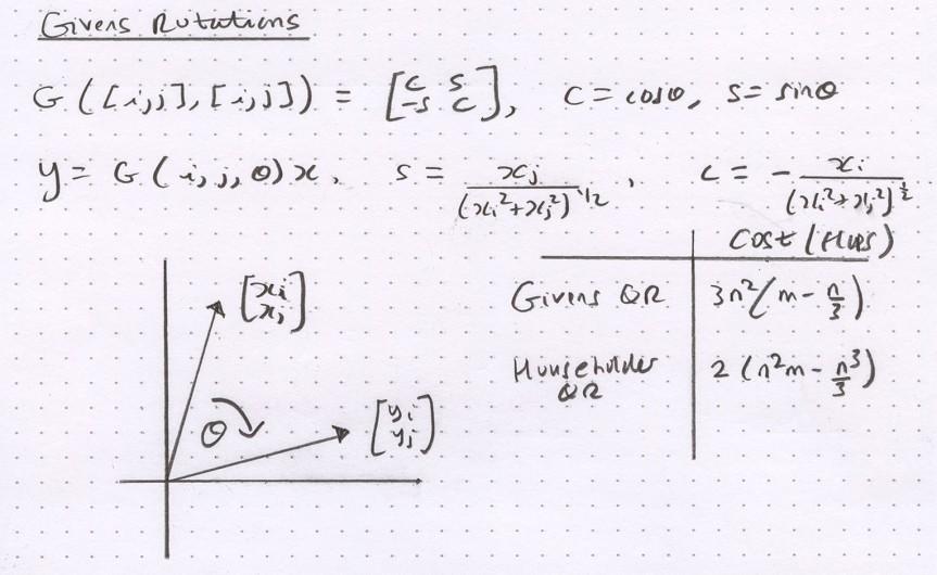 dotgrid-notes.jpg