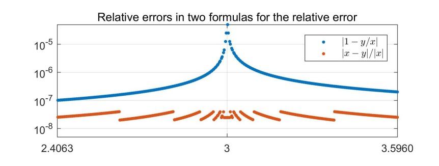 rel-err-formula.jpg