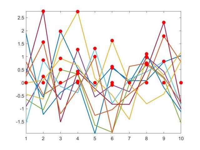 islocalmax_plot.jpg