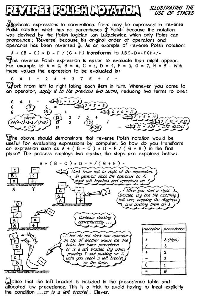 Fun Books for Learning Programming   Nick Higham