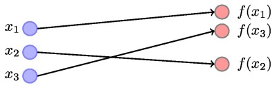 cond-fig-0.jpg