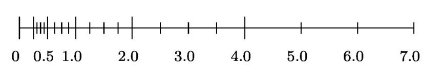 flpt_numbers_fig.jpg