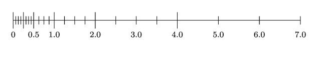 flpt_numbers_all_fig.jpg
