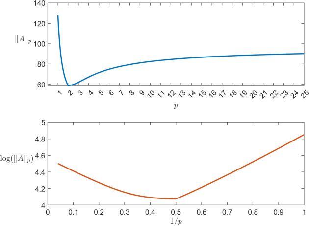 pnorm_plot.jpg